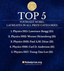 top 5 youngest nobel laureates